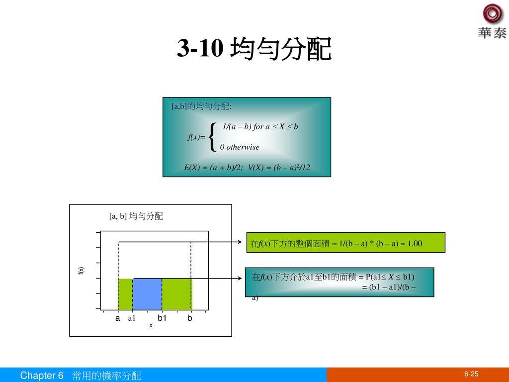 { 3-10 均勻分配 Chapter 6 常用的機率分配 [a,b]的均勻分配: 1/(a – b) for a £ X £ b